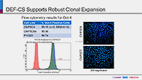 A complete culture system for human induced pluripotent stem cells